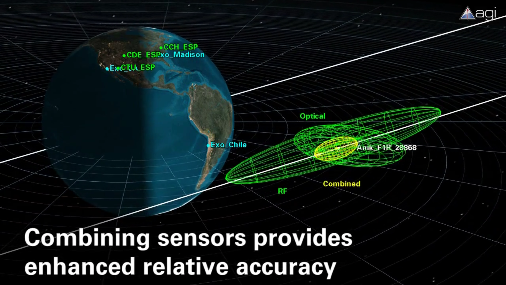 Combining Sensors for Greater Positioning Accuracy