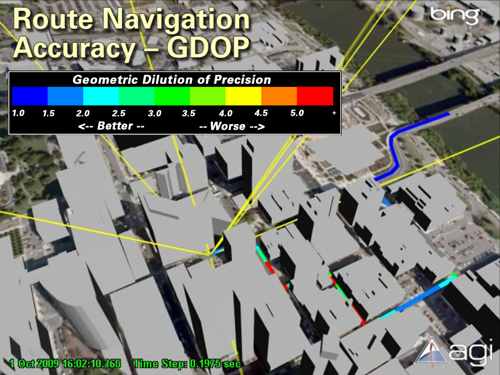 STK 3D Environment showing urban blockage of GPS signals